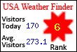 USA Weather Finder
